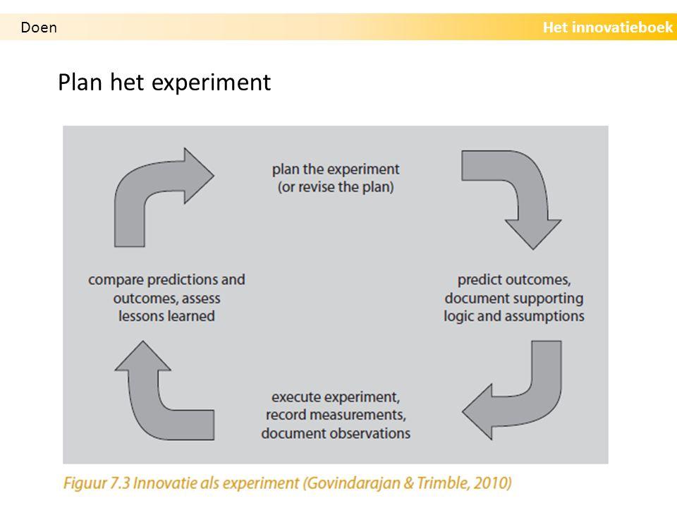 Het innovatieboek Plan het experiment Doen