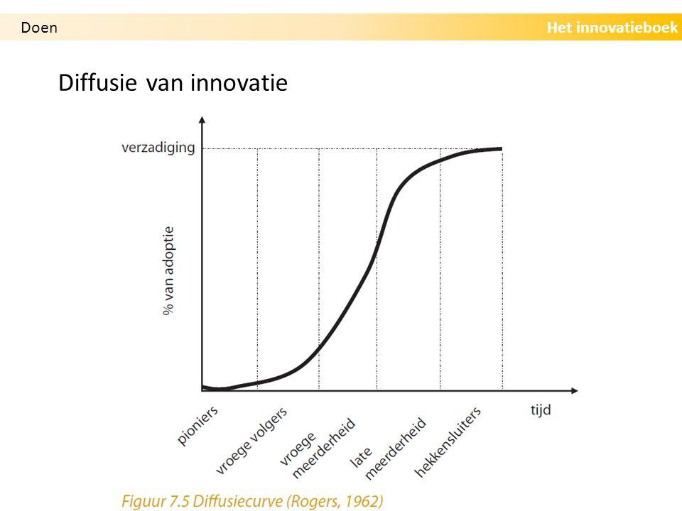 Het innovatieboek Diffusie van innovatie Doen