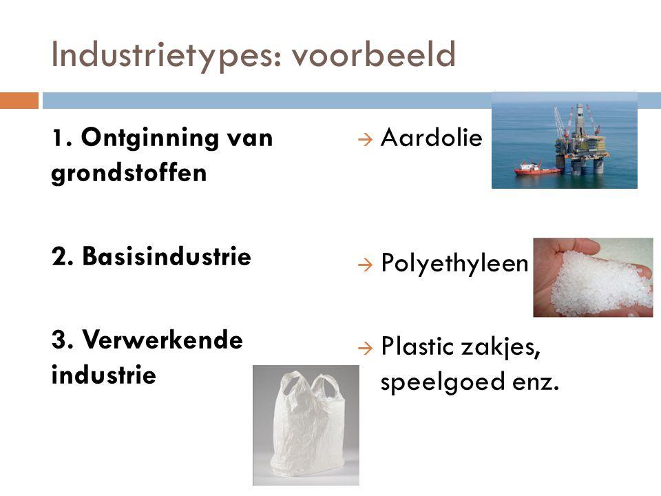 Industrietypes: voorbeeld 1. Ontginning van grondstoffen 2. Basisindustrie 3. Verwerkende industrie  Aardolie  Polyethyleen  Plastic zakjes, speelg