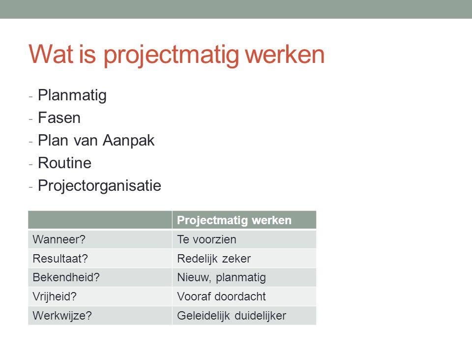 Wat is projectmatig werken - Planmatig - Fasen - Plan van Aanpak - Routine - Projectorganisatie Projectmatig werken Wanneer?Te voorzien Resultaat?Redelijk zeker Bekendheid?Nieuw, planmatig Vrijheid?Vooraf doordacht Werkwijze?Geleidelijk duidelijker