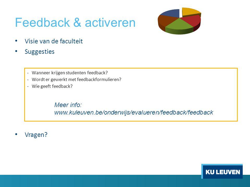 Feedback & activeren Visie van de faculteit Suggesties Vragen.