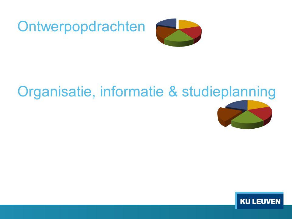 Ontwerpopdrachten Organisatie, informatie & studieplanning
