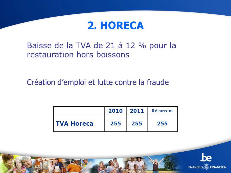 20102011 Récurrent TVA Horeca 255 2.