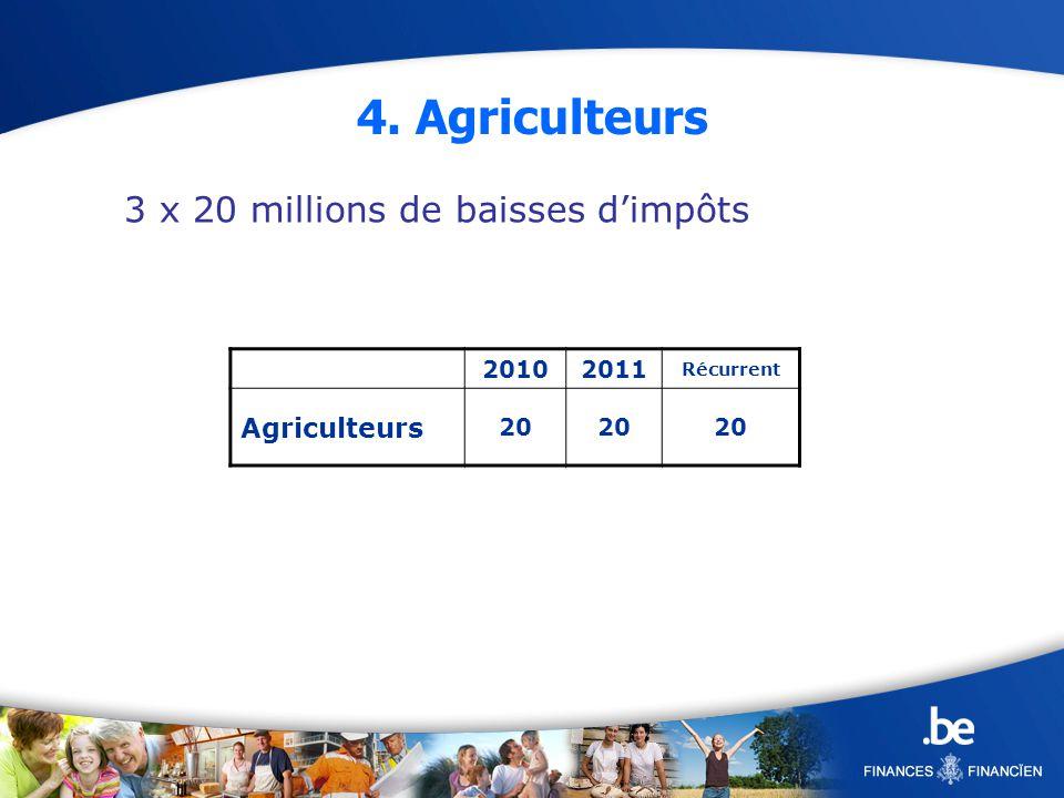 20102011 Récurrent Agriculteurs 20 4. Agriculteurs 3 x 20 millions de baisses dimpôts