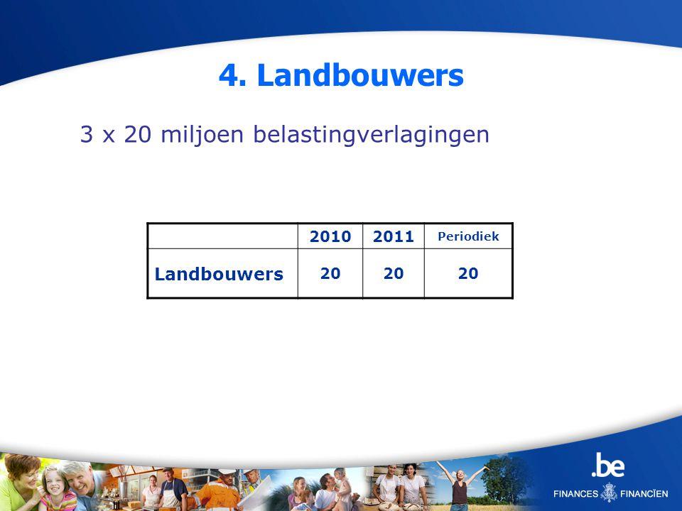 20102011 Periodiek Landbouwers 20 4. Landbouwers 3 x 20 miljoen belastingverlagingen