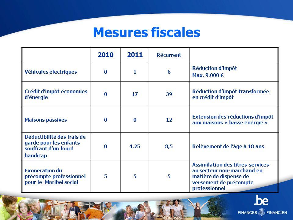 20102011 Récurrent Véhicules électriques016 Réduction dimpôt Max.