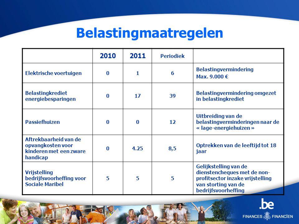 20102011 Periodiek Elektrische voertuigen016 Belastingvermindering Max.
