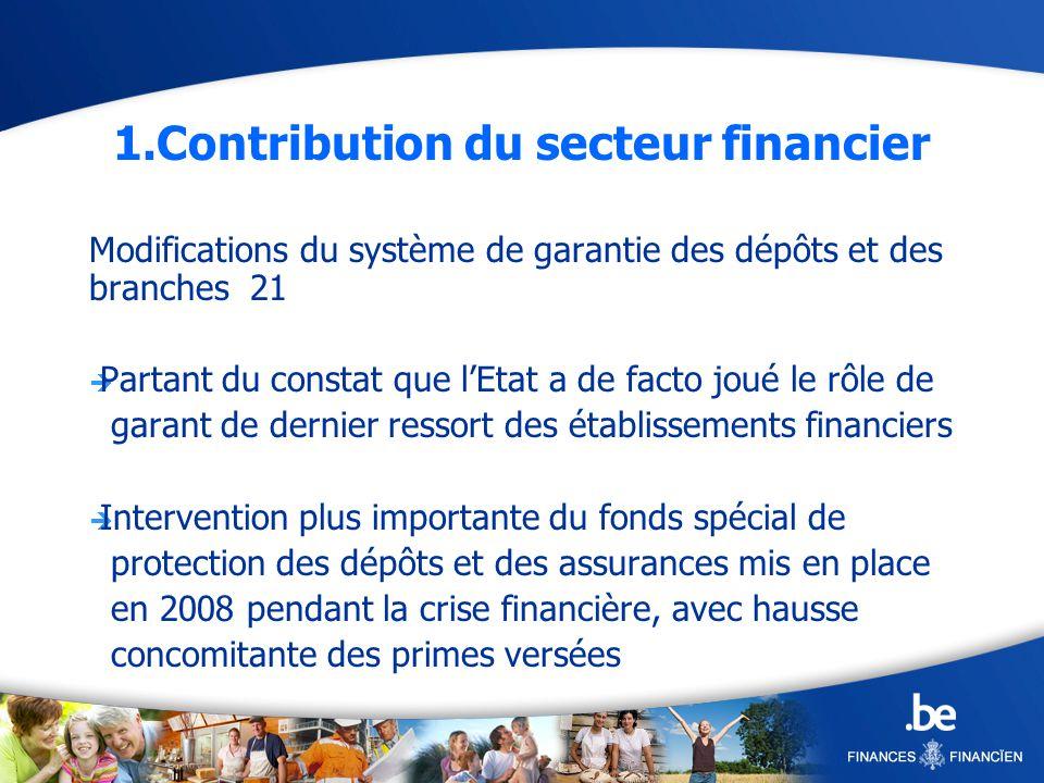 20102011 Periodiek 6% btw bouw 150-- 3.