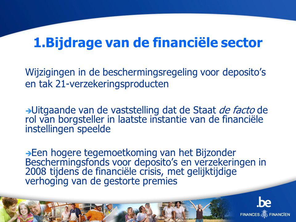 1.Banques : garantie de 0 à 100.000 sur les dépôts > a.