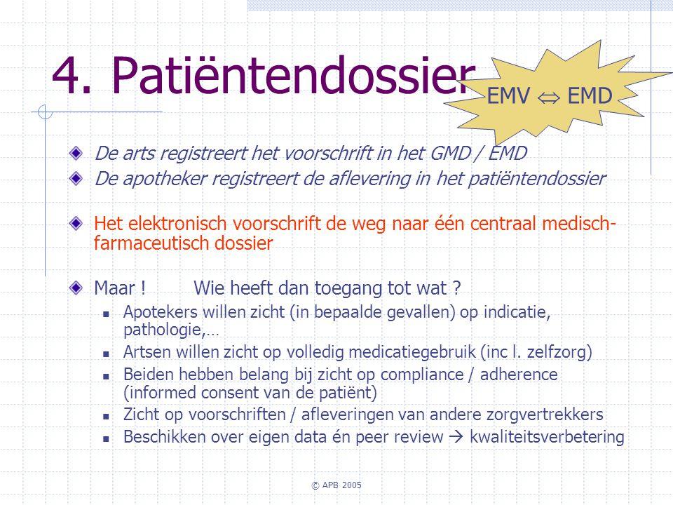 © APB 2005 4. Patiëntendossier De arts registreert het voorschrift in het GMD / EMD De apotheker registreert de aflevering in het patiëntendossier Het
