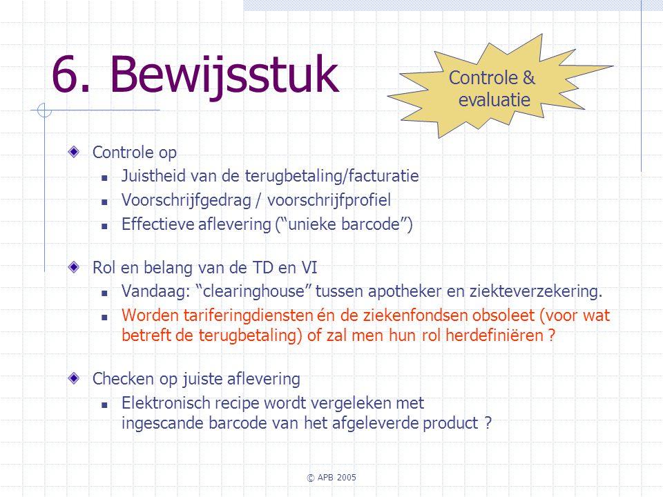 © APB 2005 6. Bewijsstuk Controle op Juistheid van de terugbetaling/facturatie Voorschrijfgedrag / voorschrijfprofiel Effectieve aflevering (unieke ba