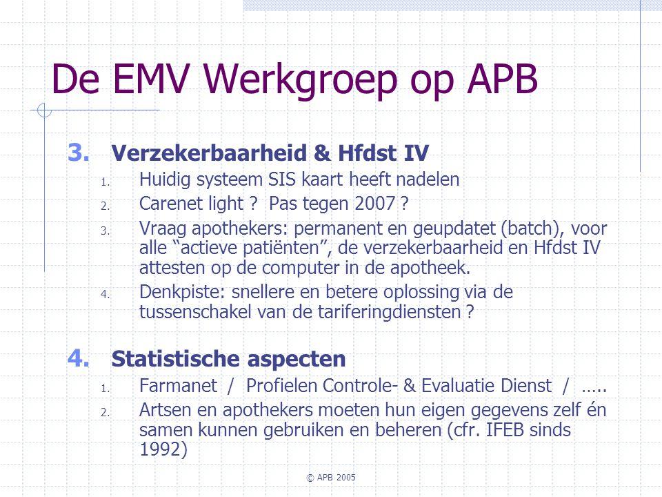 © APB 2005 De EMV Werkgroep op APB 3. Verzekerbaarheid & Hfdst IV 1. Huidig systeem SIS kaart heeft nadelen 2. Carenet light ? Pas tegen 2007 ? 3. Vra