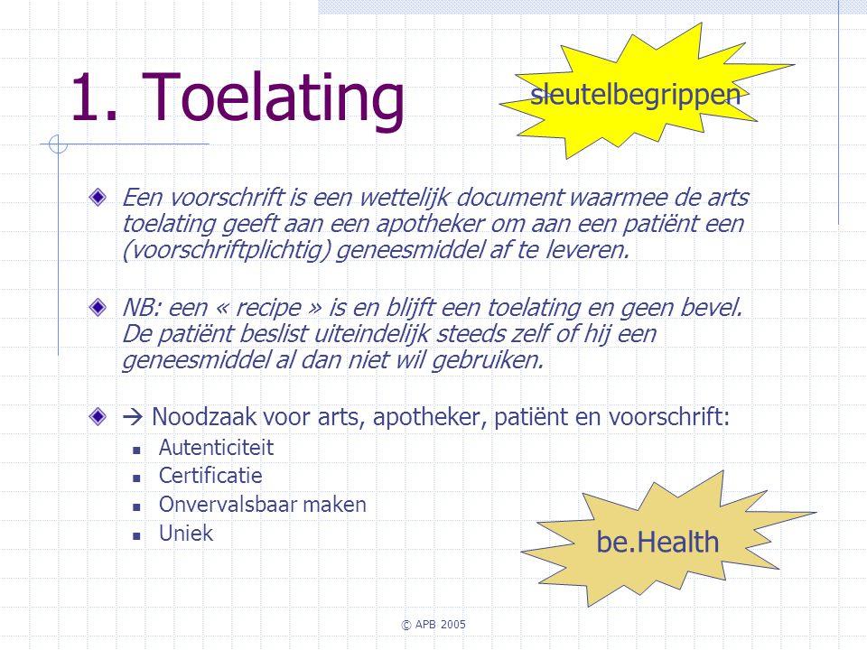 © APB 2005 1. Toelating Een voorschrift is een wettelijk document waarmee de arts toelating geeft aan een apotheker om aan een patiënt een (voorschrif