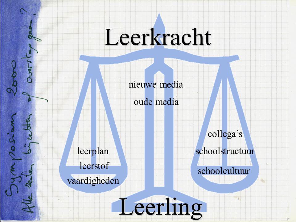 Leerling leerplan schoolcultuur schoolstructuur collegas oude media nieuwe media vaardigheden leerstof Leerkracht