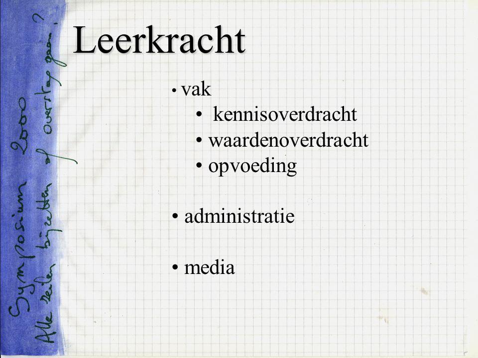 Leerkracht vak kennisoverdracht waardenoverdracht opvoeding administratie media