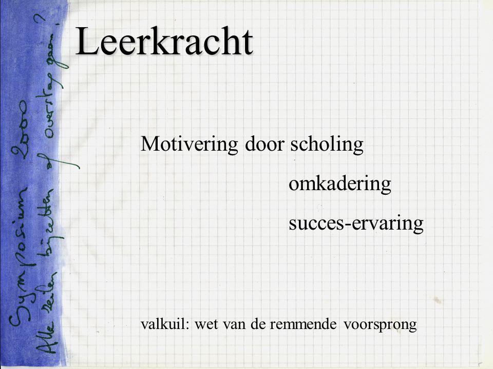 Leerling computer = leerinstrument communicatie informatie productie