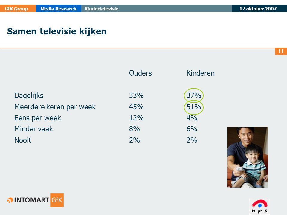 17 oktober 2007 GfK GroupMedia ResearchKindertelevisie 11 Samen televisie kijken OudersKinderen Dagelijks33%37% Meerdere keren per week45%51% Eens per