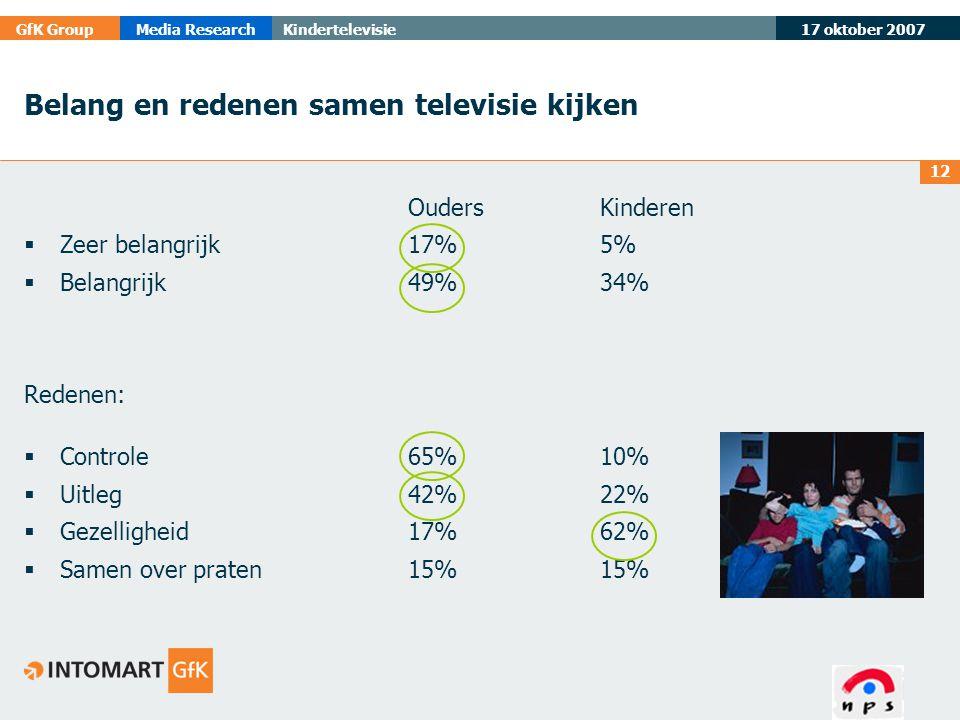 17 oktober 2007 GfK GroupMedia ResearchKindertelevisie 12 Belang en redenen samen televisie kijken OudersKinderen  Zeer belangrijk17%5%  Belangrijk4