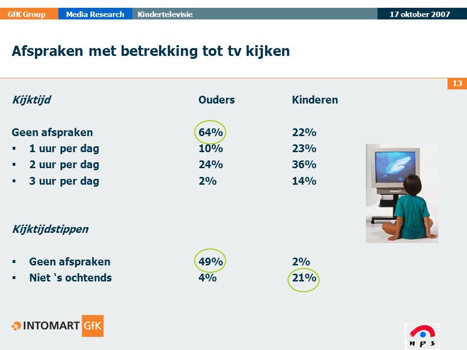 17 oktober 2007 GfK GroupMedia ResearchKindertelevisie 13 Afspraken met betrekking tot tv kijken KijktijdOudersKinderen Geen afspraken64%22%  1 uur p