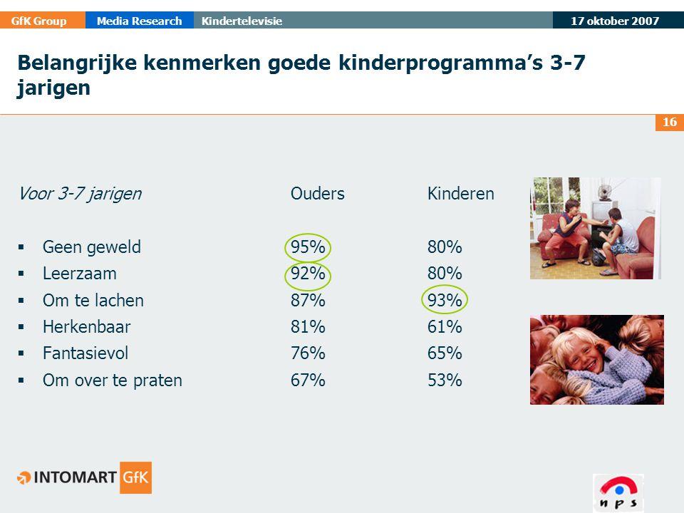 17 oktober 2007 GfK GroupMedia ResearchKindertelevisie 16 Belangrijke kenmerken goede kinderprogramma's 3-7 jarigen Voor 3-7 jarigen Ouders Kinderen 