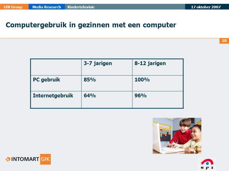 17 oktober 2007 GfK GroupMedia ResearchKindertelevisie 18 Computergebruik in gezinnen met een computer 3-7 jarigen8-12 jarigen PC gebruik85%100% Inter