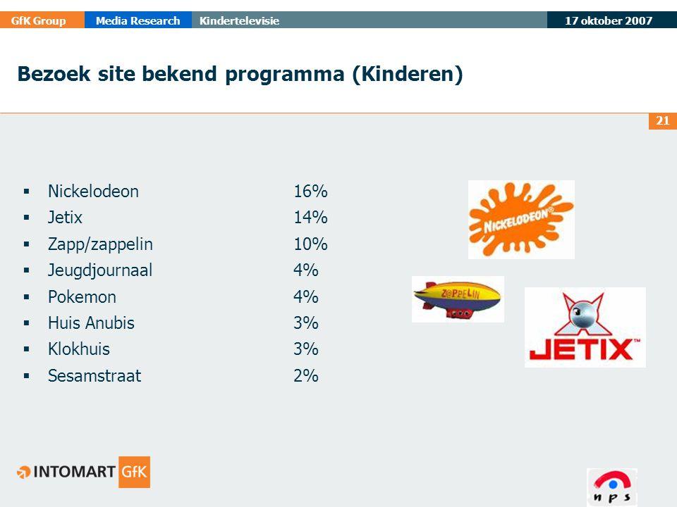 17 oktober 2007 GfK GroupMedia ResearchKindertelevisie 21 Bezoek site bekend programma (Kinderen)  Nickelodeon16%  Jetix14%  Zapp/zappelin10%  Jeu