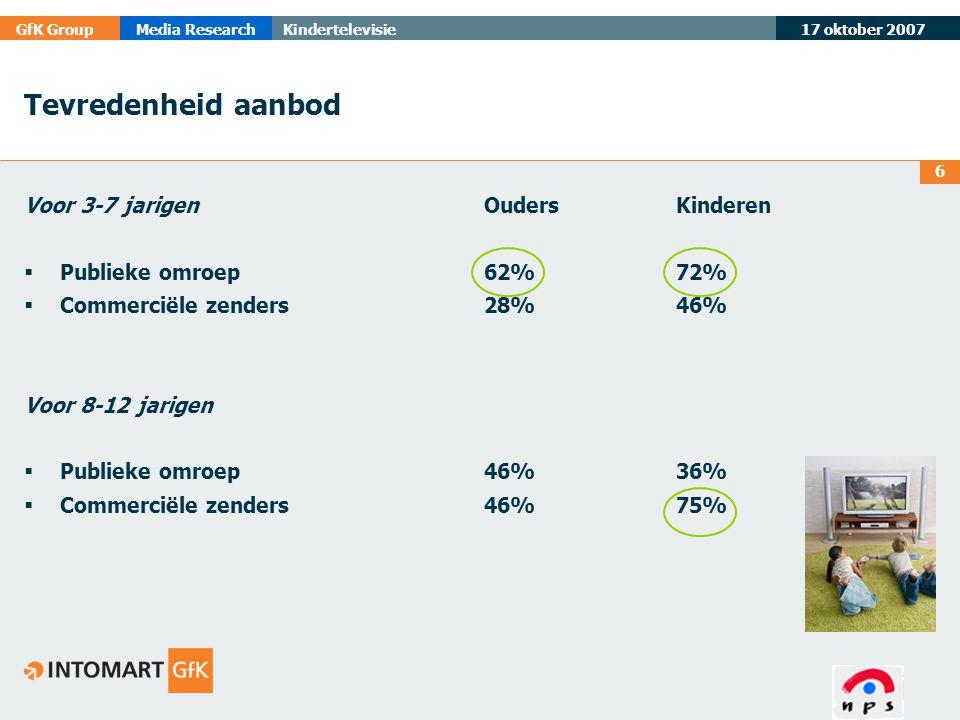 17 oktober 2007 GfK GroupMedia ResearchKindertelevisie 17 Belangrijke kenmerken goede kinderprogramma's 8-12 jarigen Voor 8-12 jarigen Ouders Kinderen  Geen geweld88%56%  Leerzaam84% 69%  Om te lachen 86%85%  Herkenbaar72%50%  Fantasievol76%62%  Om over te praten 76%62%
