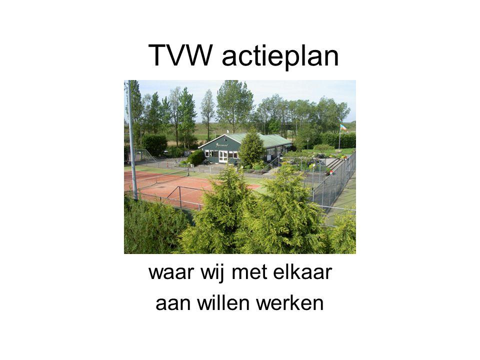 TVW actieplan waar wij met elkaar aan willen werken