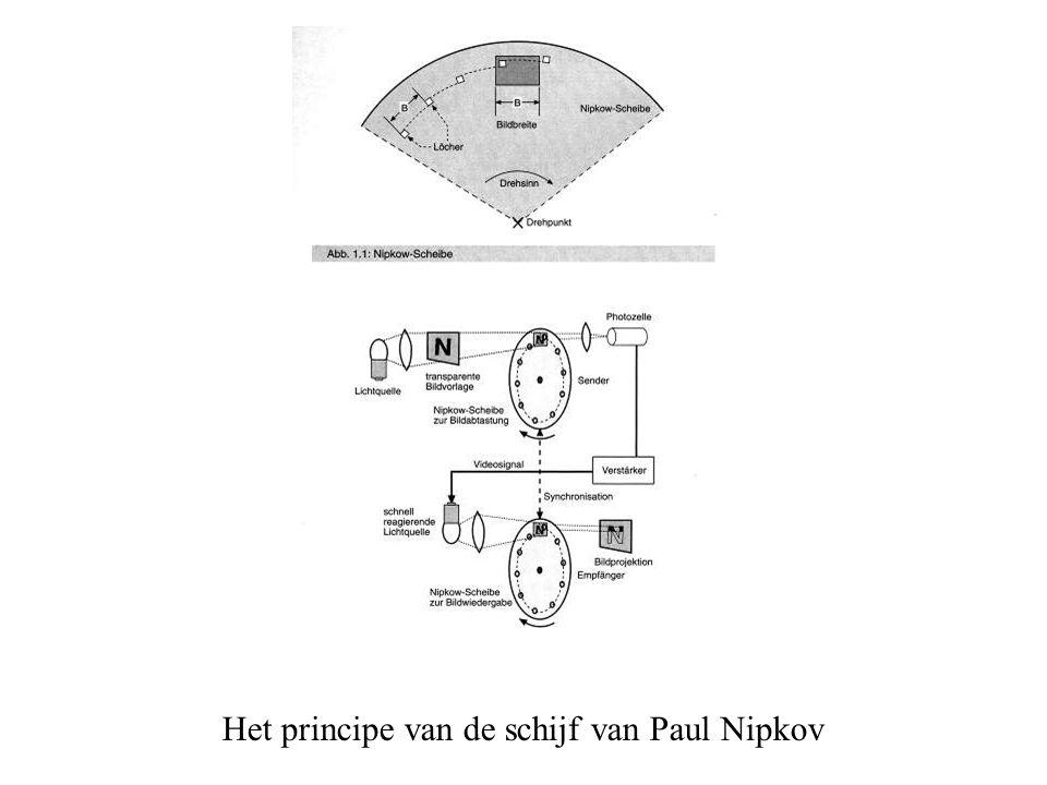 Het principe van de schijf van Paul Nipkov