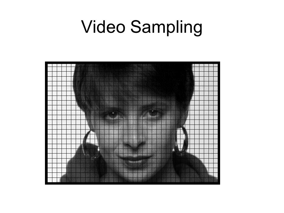 Video Sampling 720 Pixels 576 Pixels