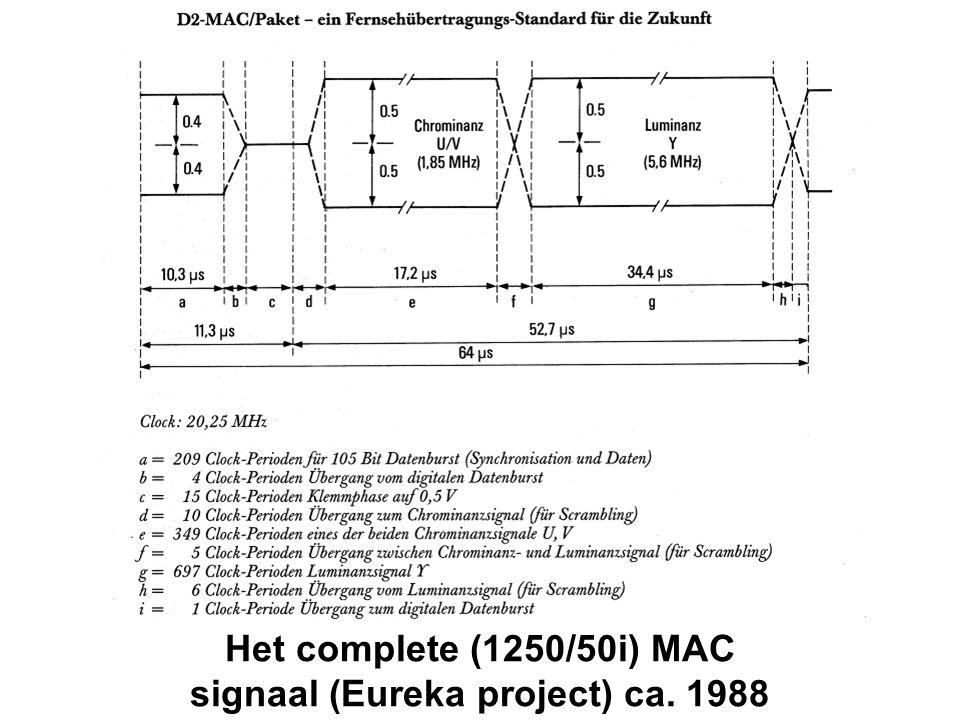 Het complete (1250/50i) MAC signaal (Eureka project) ca. 1988