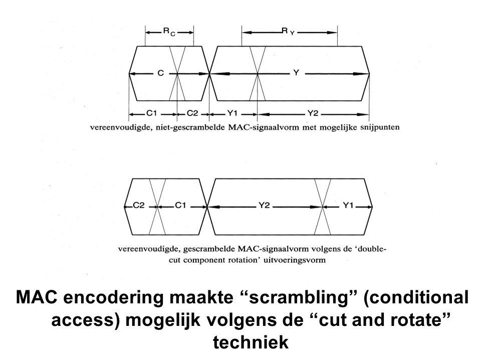 MAC encodering maakte scrambling (conditional access) mogelijk volgens de cut and rotate techniek