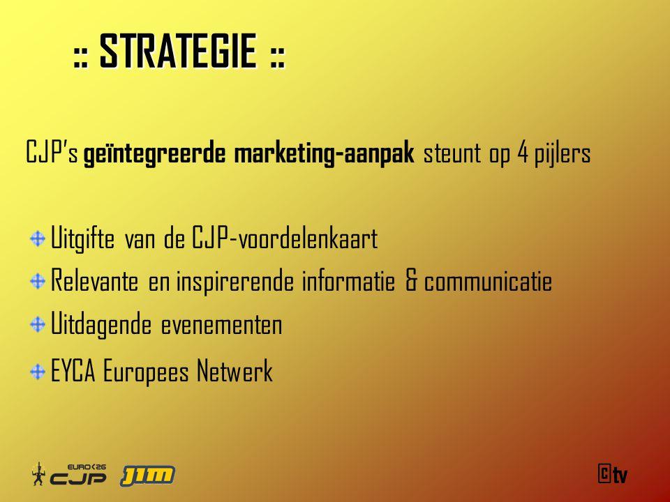 ©tv :: STRATEGIE :: CJP's geïntegreerde marketing-aanpak steunt op 4 pijlers Uitgifte van de CJP-voordelenkaart Relevante en inspirerende informatie & communicatie Uitdagende evenementen EYCA Europees Netwerk