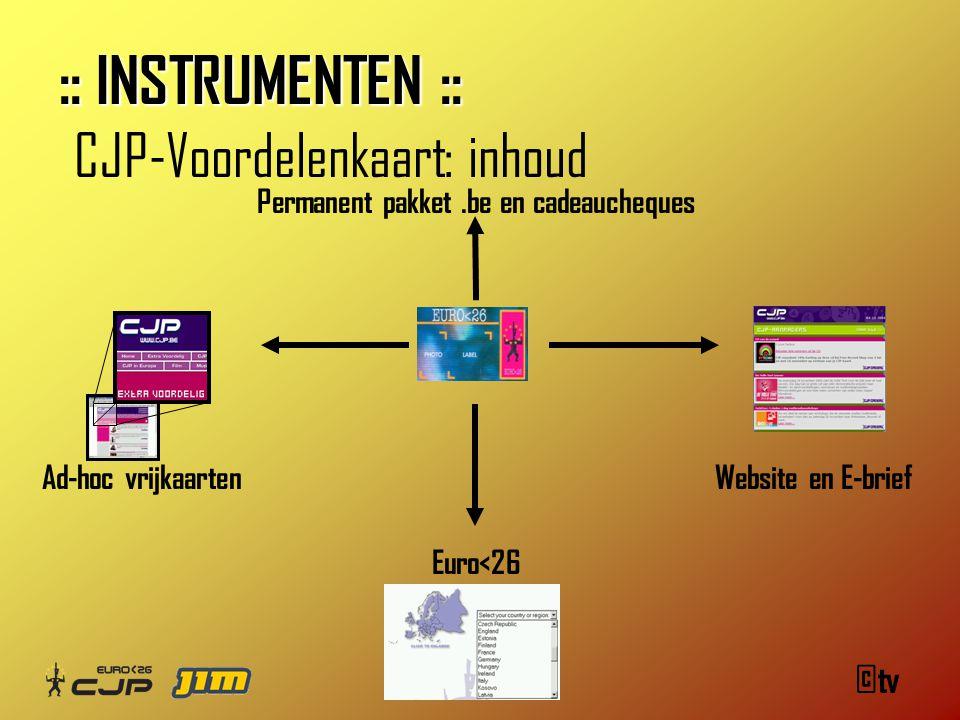 ©tv CJP-Voordelenkaart: inhoud Permanent pakket.be en cadeaucheques Ad-hoc vrijkaarten Website en E-brief Euro<26 :: INSTRUMENTEN ::