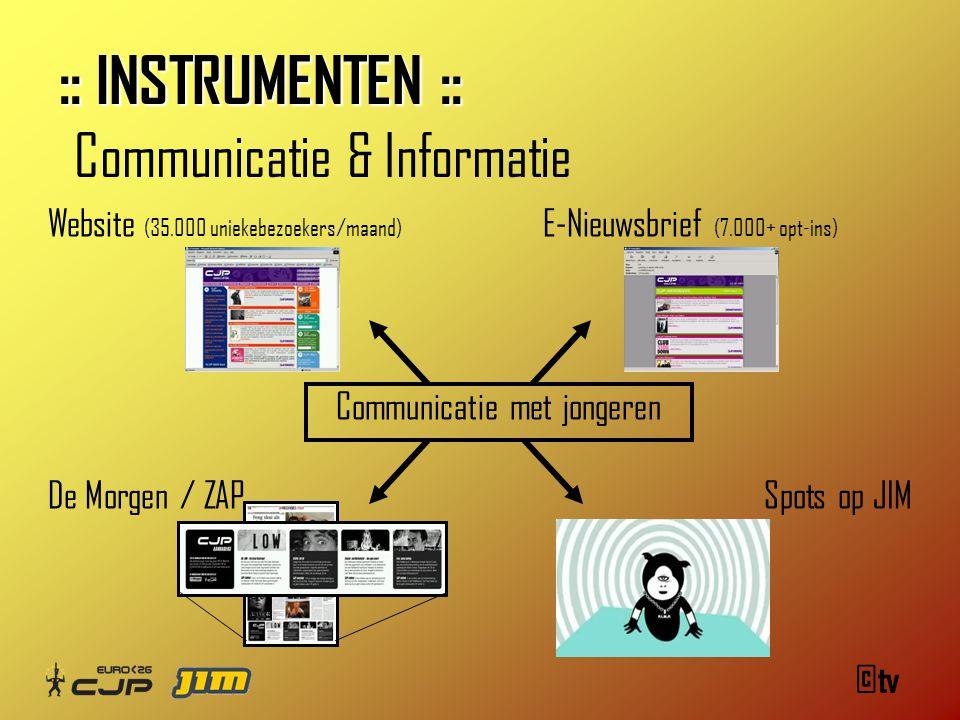 ©tv Website (35.000 uniekebezoekers/maand) E-Nieuwsbrief (7.000+ opt-ins) Communicatie met jongeren De Morgen / ZAP Spots op JIM Communicatie & Informatie :: INSTRUMENTEN ::