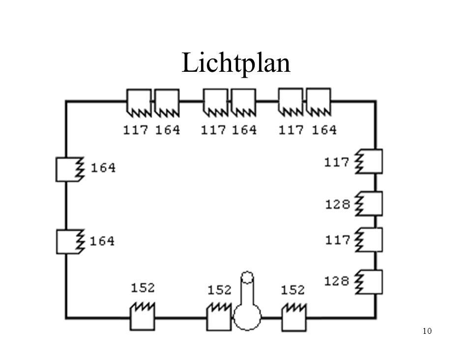 10 Lichtplan