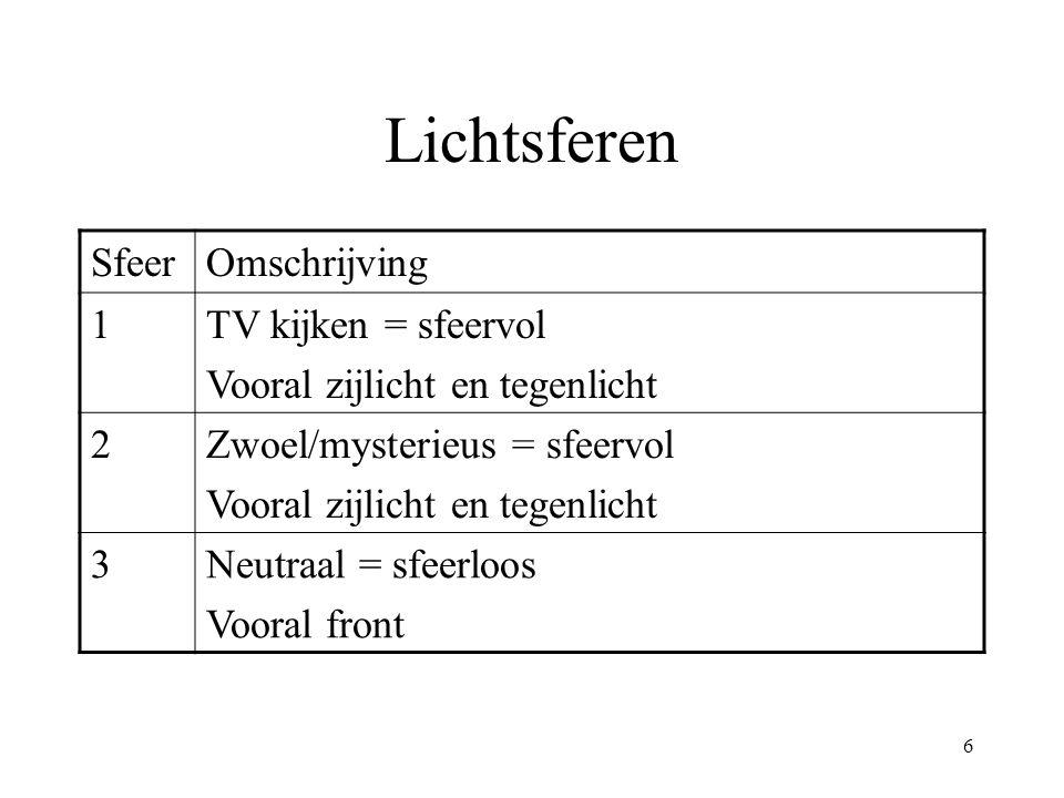 7 Lichtsferen SfeerOmschrijving 1TV kijken = sfeervol Vooral zijlicht en tegenlicht, kil blauw 2Zwoel/mysterieus = sfeervol Vooral zijlicht en tegenlicht, rood en roze 3Neutraal = sfeerloos Vooral front, neutrale kleur