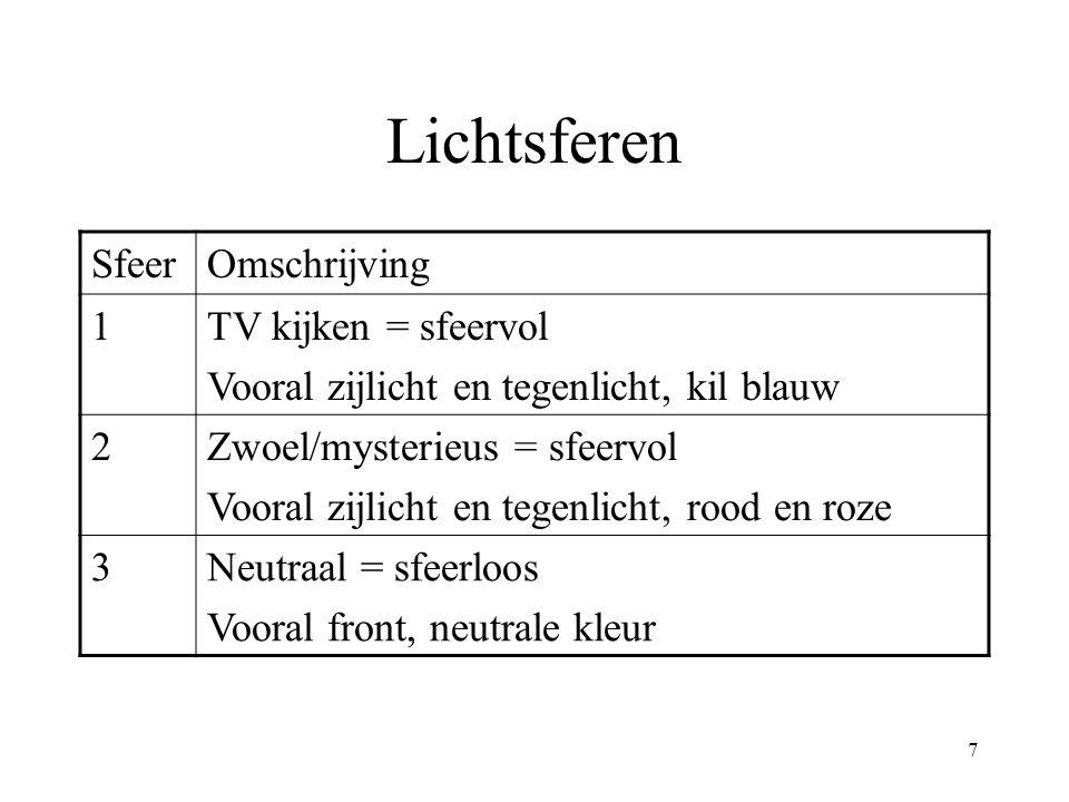 7 Lichtsferen SfeerOmschrijving 1TV kijken = sfeervol Vooral zijlicht en tegenlicht, kil blauw 2Zwoel/mysterieus = sfeervol Vooral zijlicht en tegenli
