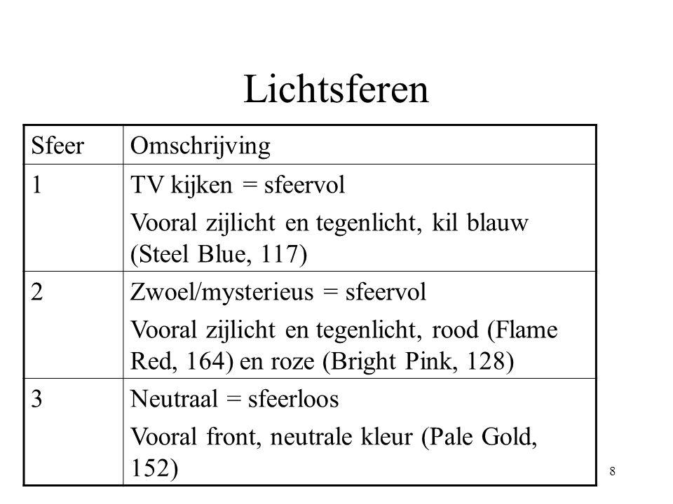 8 Lichtsferen SfeerOmschrijving 1TV kijken = sfeervol Vooral zijlicht en tegenlicht, kil blauw (Steel Blue, 117) 2Zwoel/mysterieus = sfeervol Vooral z
