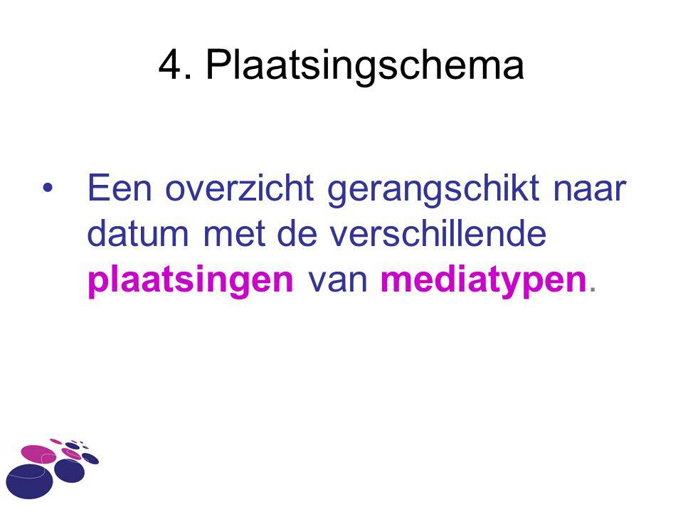4. Plaatsingschema •Een overzicht gerangschikt naar datum met de verschillende plaatsingen van mediatypen.