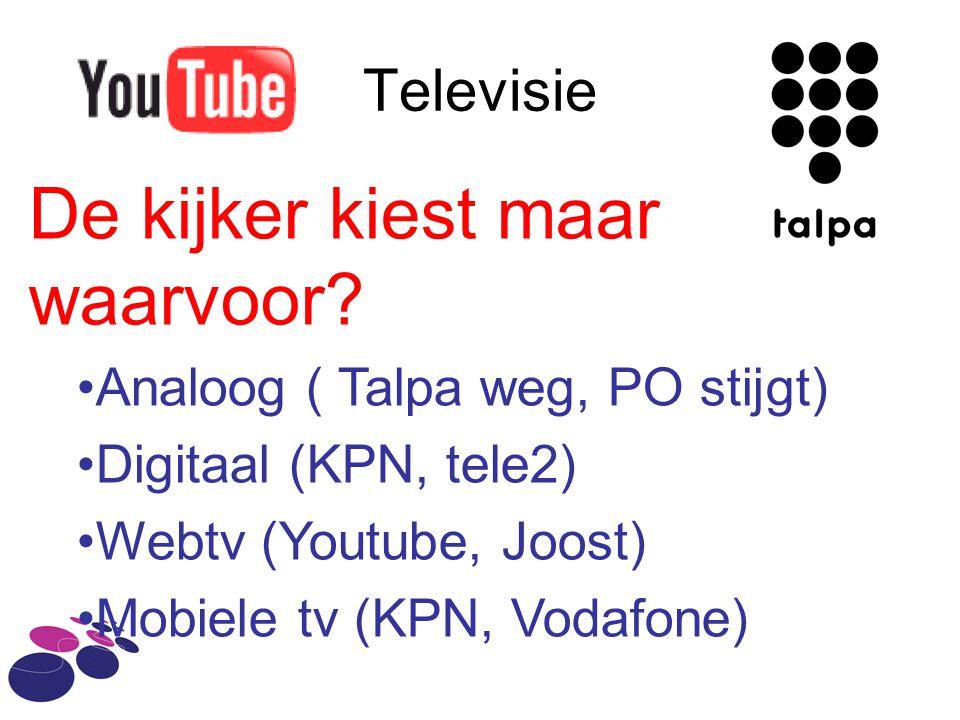 Televisie De kijker kiest maar waarvoor.