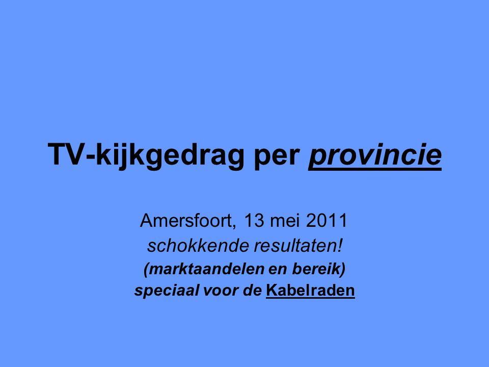 TV-kijkgedrag per provincie Amersfoort, 13 mei 2011 schokkende resultaten! (marktaandelen en bereik) speciaal voor de Kabelraden