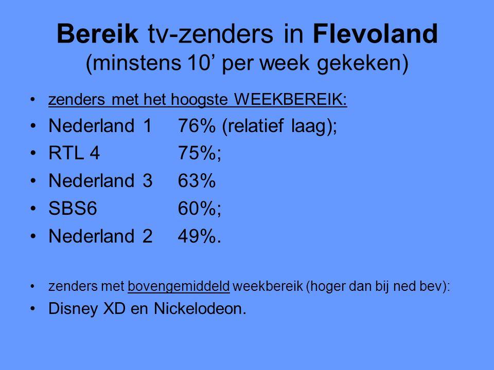 Bereik tv-zenders in Flevoland (minstens 10' per week gekeken) •zenders met het hoogste WEEKBEREIK: •Nederland 176% (relatief laag); •RTL 475%; •Nederland 363% •SBS660%; •Nederland 249%.
