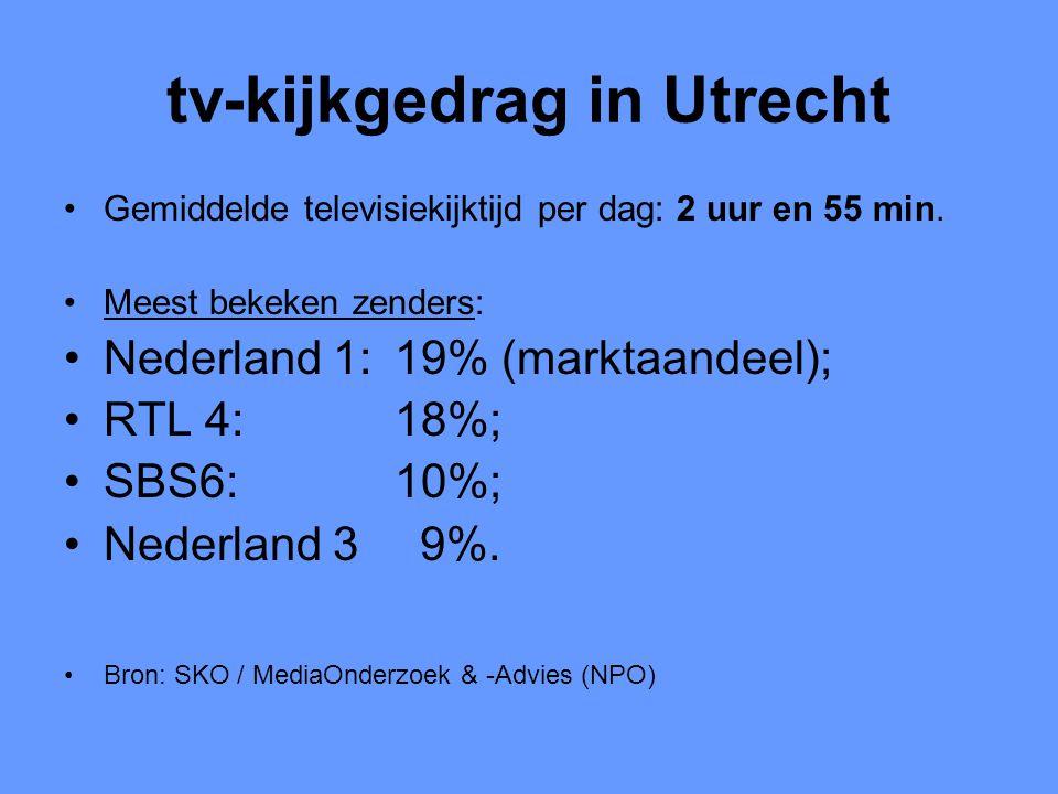tv-kijkgedrag in Utrecht •Gemiddelde televisiekijktijd per dag: 2 uur en 55 min. •Meest bekeken zenders: •Nederland 1: 19% (marktaandeel); •RTL 4: 18%