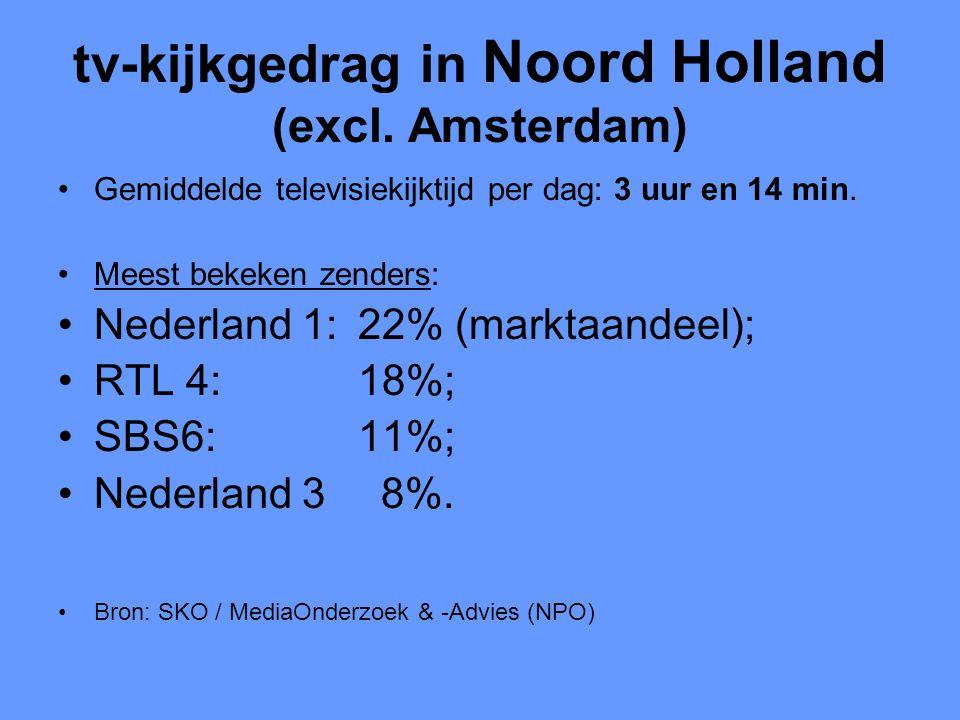 tv-kijkgedrag in Noord Holland (excl. Amsterdam) •Gemiddelde televisiekijktijd per dag: 3 uur en 14 min. •Meest bekeken zenders: •Nederland 1: 22% (ma