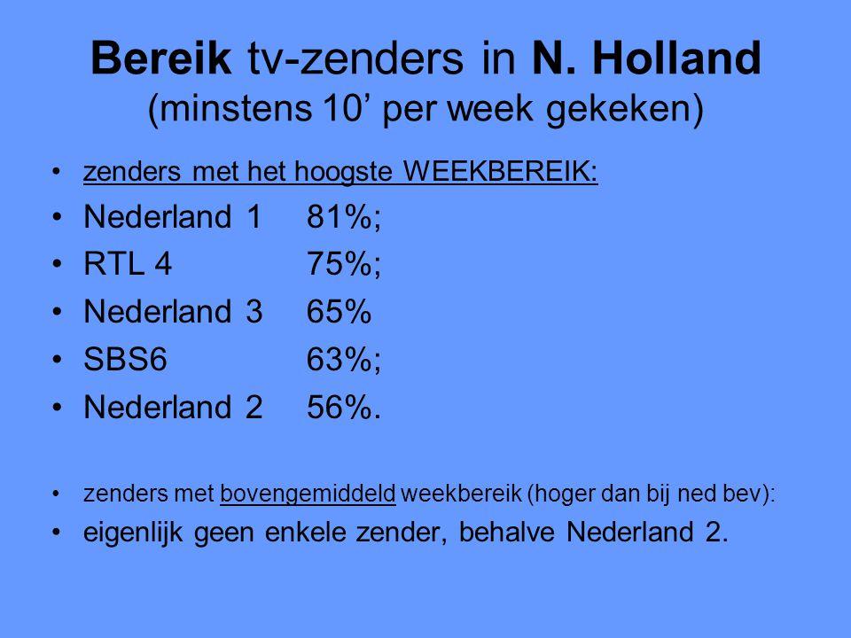 Bereik tv-zenders in N. Holland (minstens 10' per week gekeken) •zenders met het hoogste WEEKBEREIK: •Nederland 181%; •RTL 475%; •Nederland 365% •SBS6