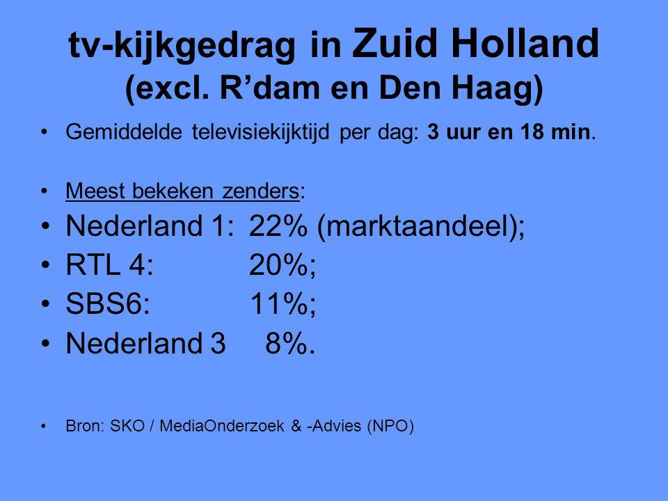 tv-kijkgedrag in Zuid Holland (excl. R'dam en Den Haag) •Gemiddelde televisiekijktijd per dag: 3 uur en 18 min. •Meest bekeken zenders: •Nederland 1: