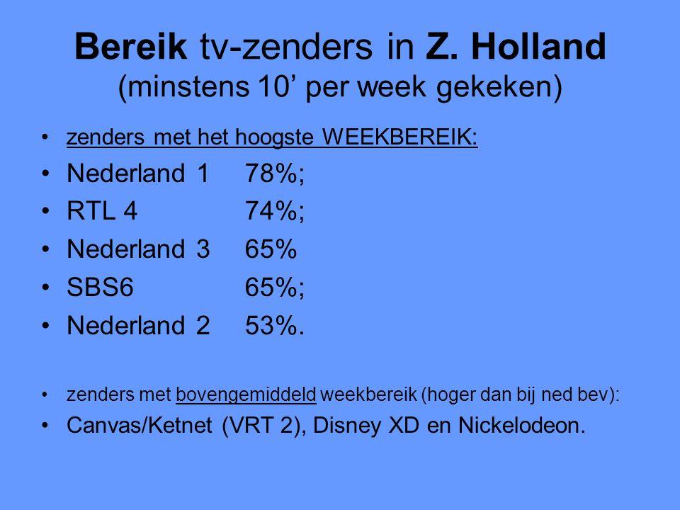 Bereik tv-zenders in Z. Holland (minstens 10' per week gekeken) •zenders met het hoogste WEEKBEREIK: •Nederland 178%; •RTL 474%; •Nederland 365% •SBS6