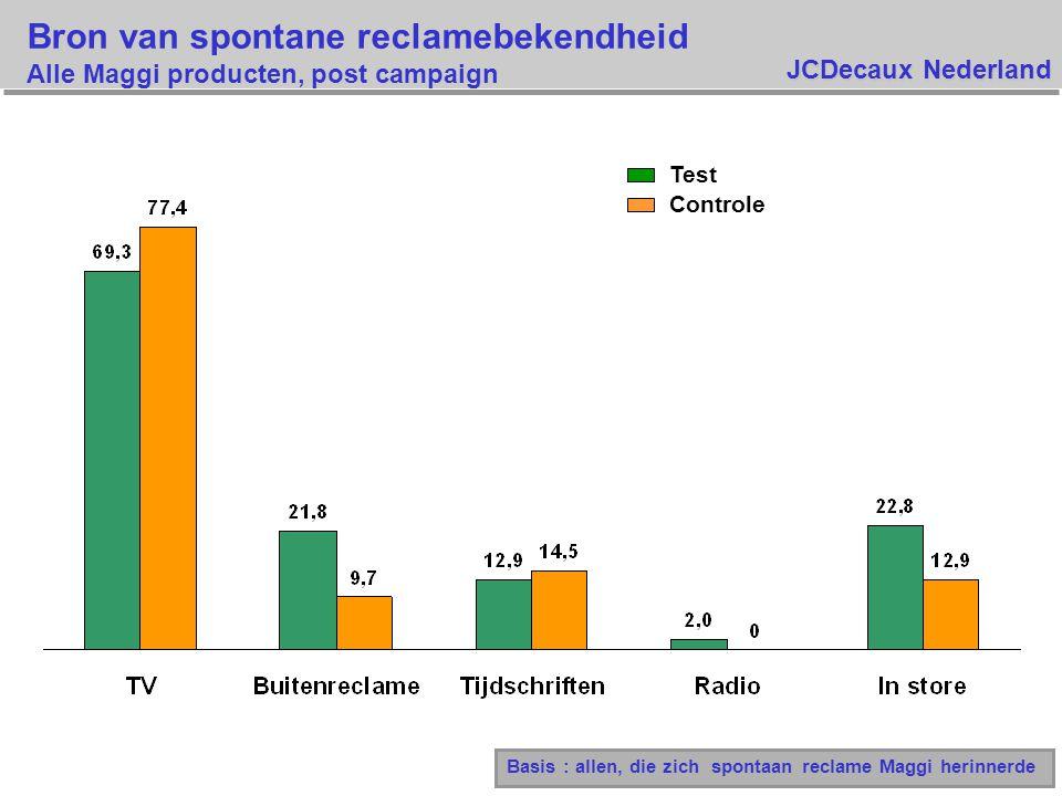 JCDecaux Nederland Bron van spontane reclamebekendheid Alle Maggi producten, post campaign Basis : allen, die zich spontaan reclame Maggi herinnerde Test Controle