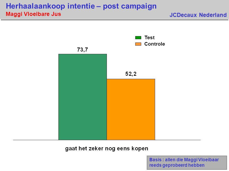 JCDecaux Nederland Herhaalaankoop intentie – post campaign Maggi Vloeibare Jus Basis : allen die Maggi Vloeibaar reeds geprobeerd hebben Test Controle